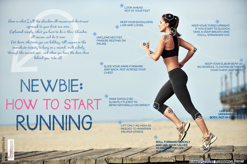 Newbie-How-to-Start-Running-Infographic