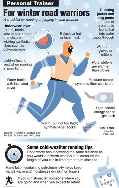 PERSONAL TRAINER: For winter road warriors