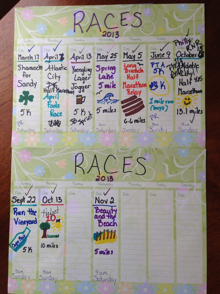 2013 races all