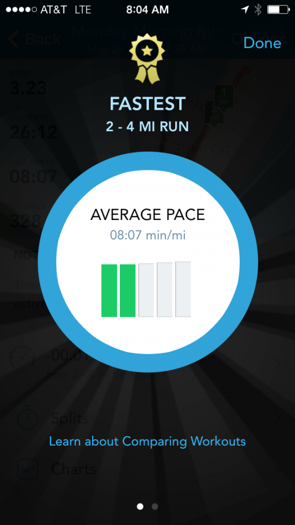 fastest pace